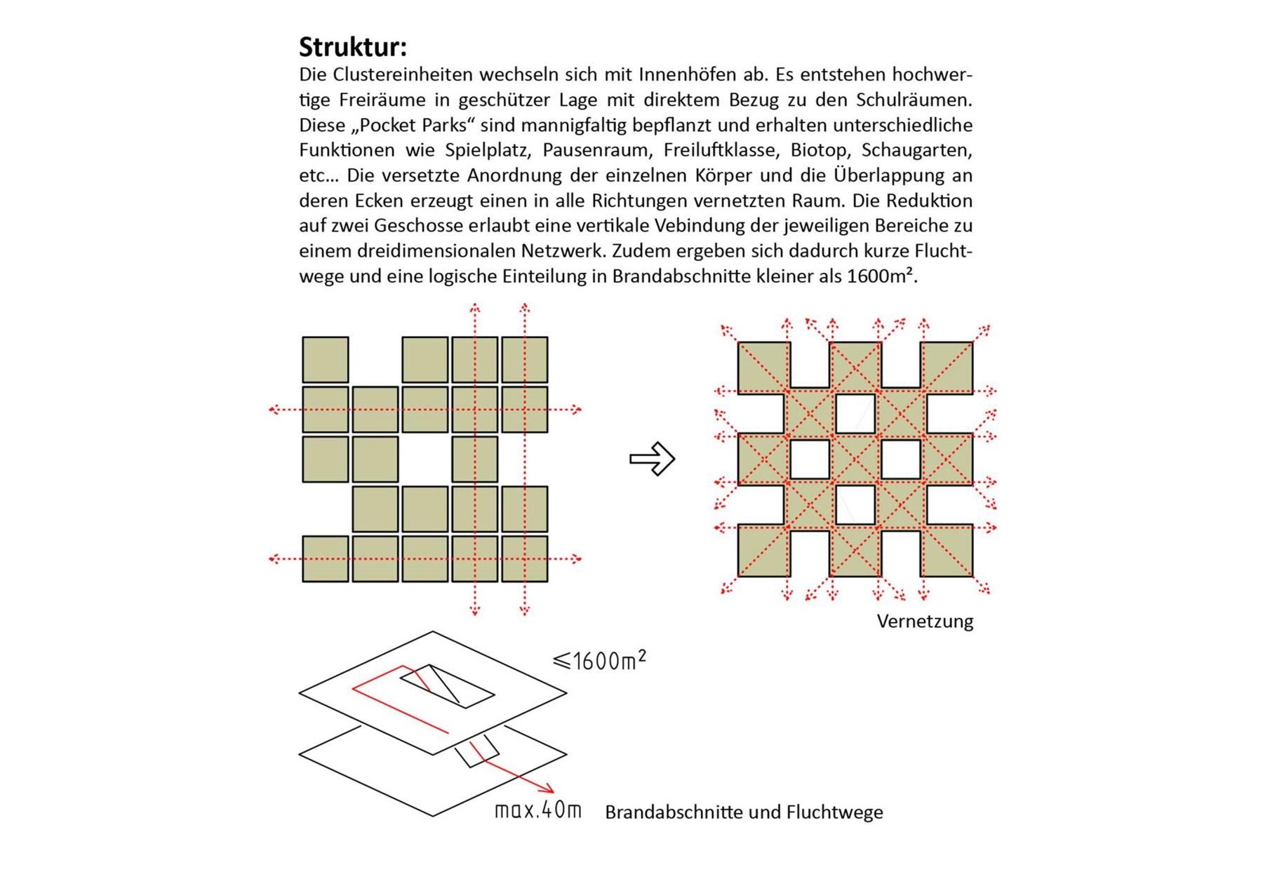 093_wb_wien_BILDUNGSKAMPUS_Slide_05
