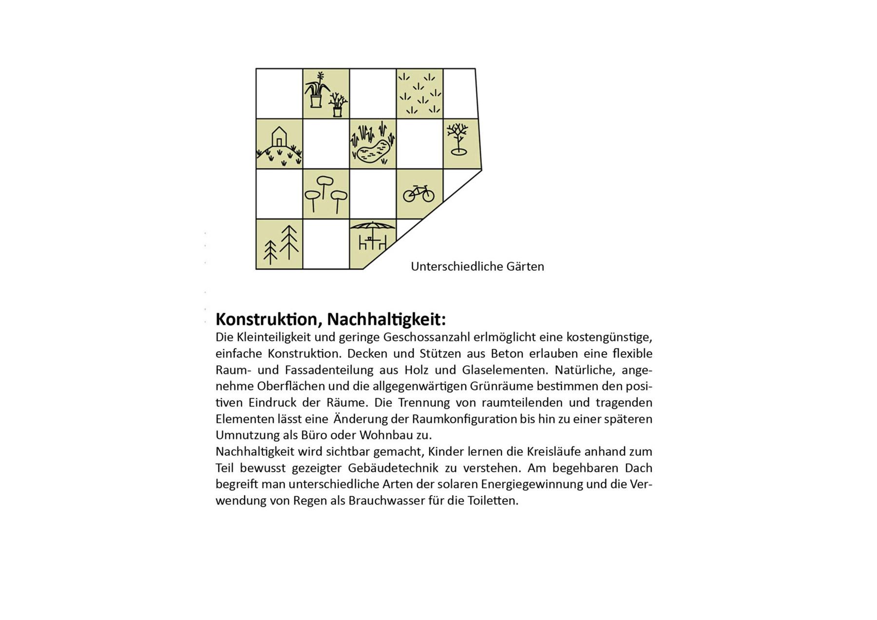 093_wb_wien_BILDUNGSKAMPUS_Slide_07