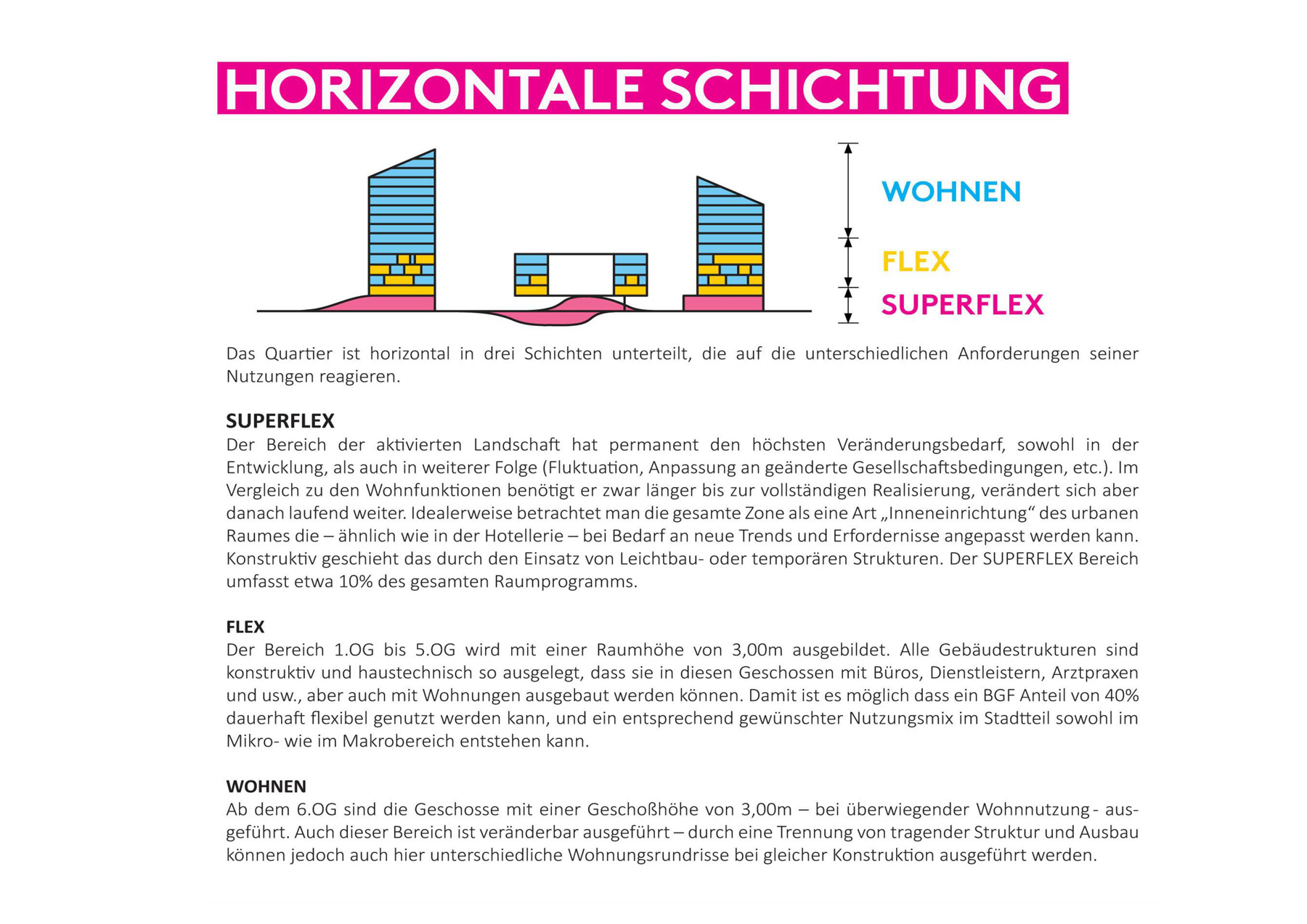 184_Reininghaus Goes Smart_21