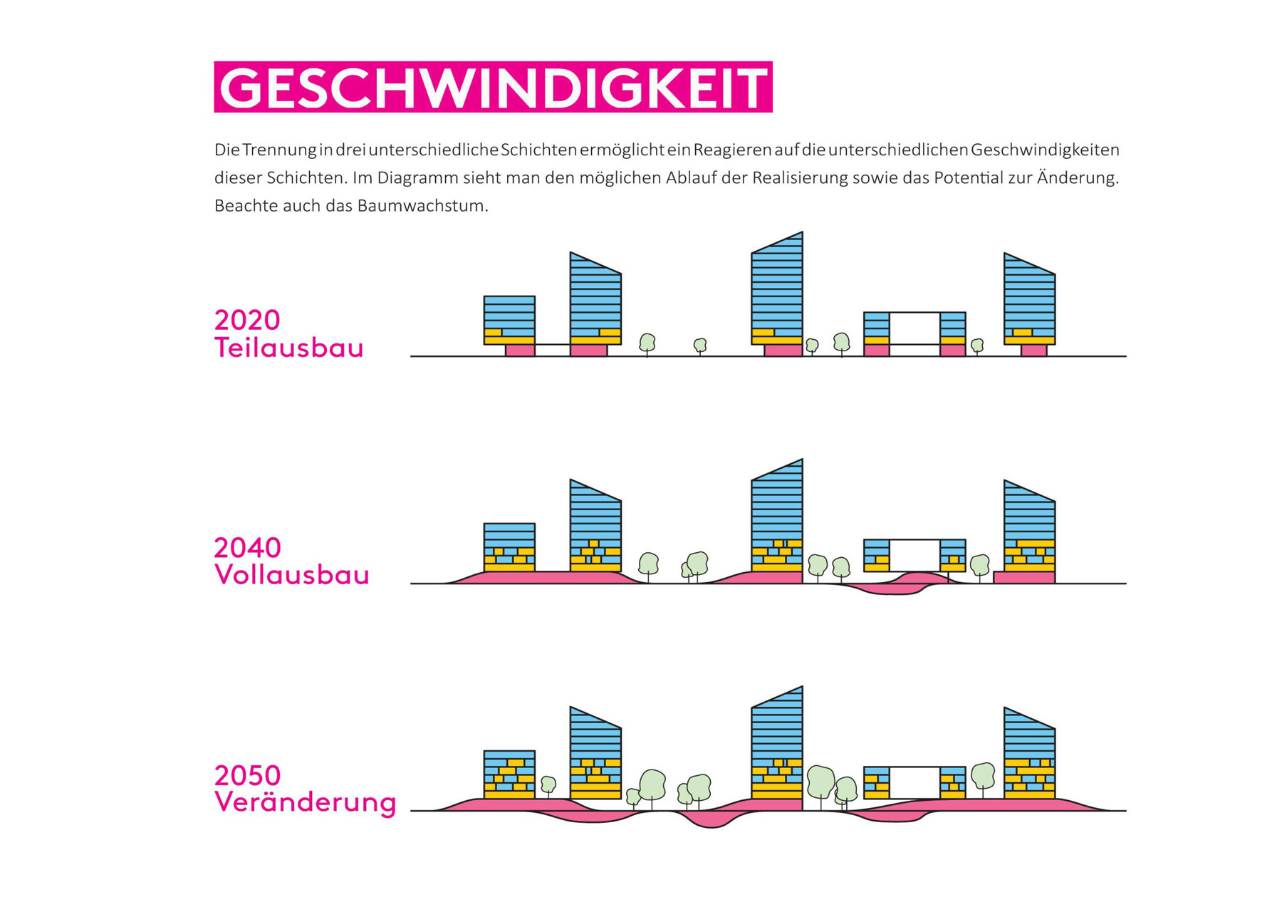184_Reininghaus Goes Smart_22